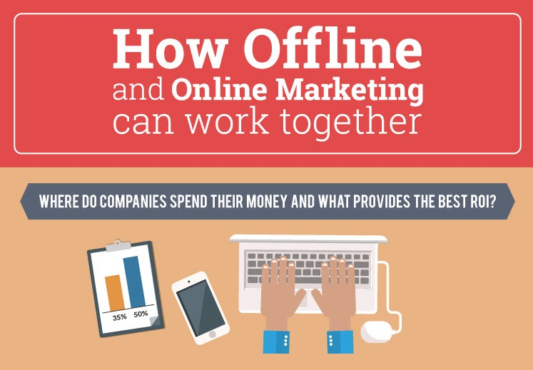 Infographic – How Offline and Online Marketing Can Work Together