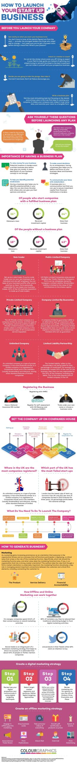 Launch start up business infographic
