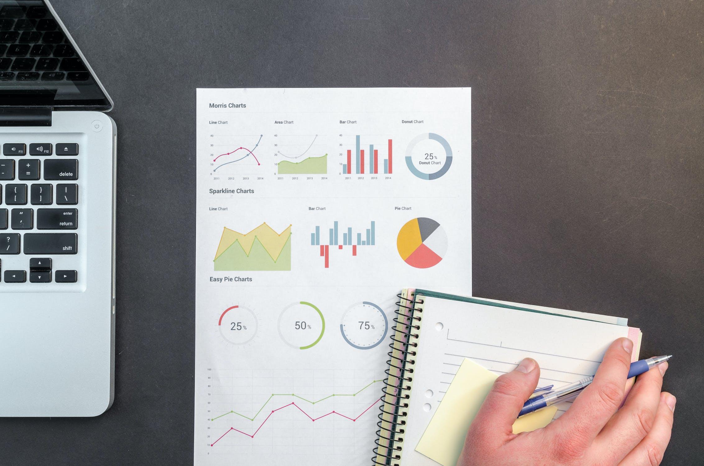 marketing graphs